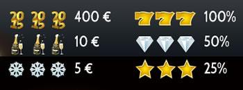 400 € à gagner par jour avec les free spins sur la Machine à cadeaux du Casino777
