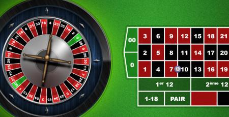 Découvrez les jeux de roulette sur LuckyGames.be